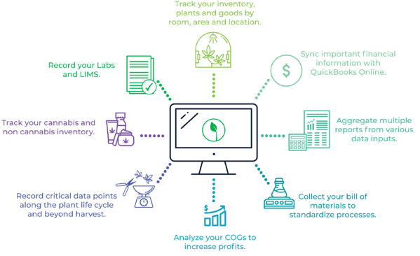 Flourish Software_Capture and Centralize Data-1
