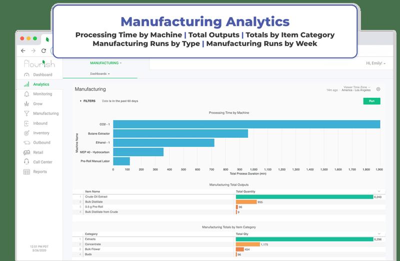 Manufacturing_Flourish-Software-Analytics