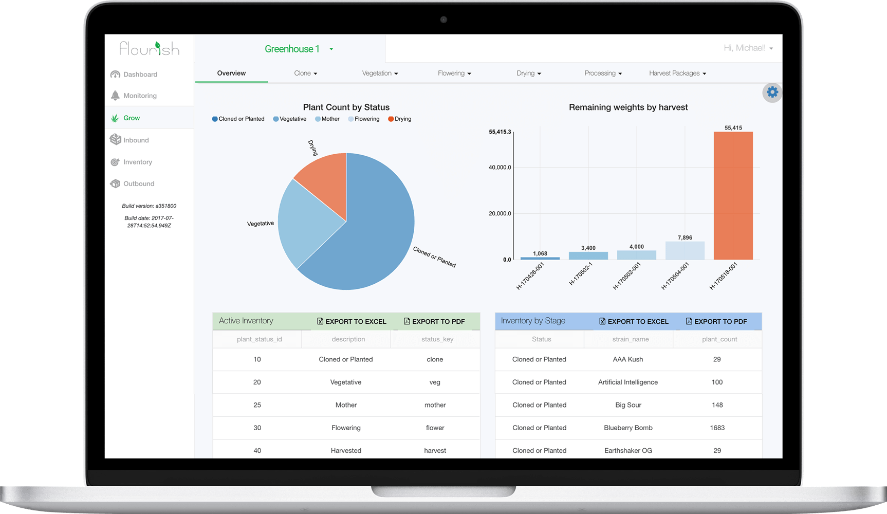 seed to sale software