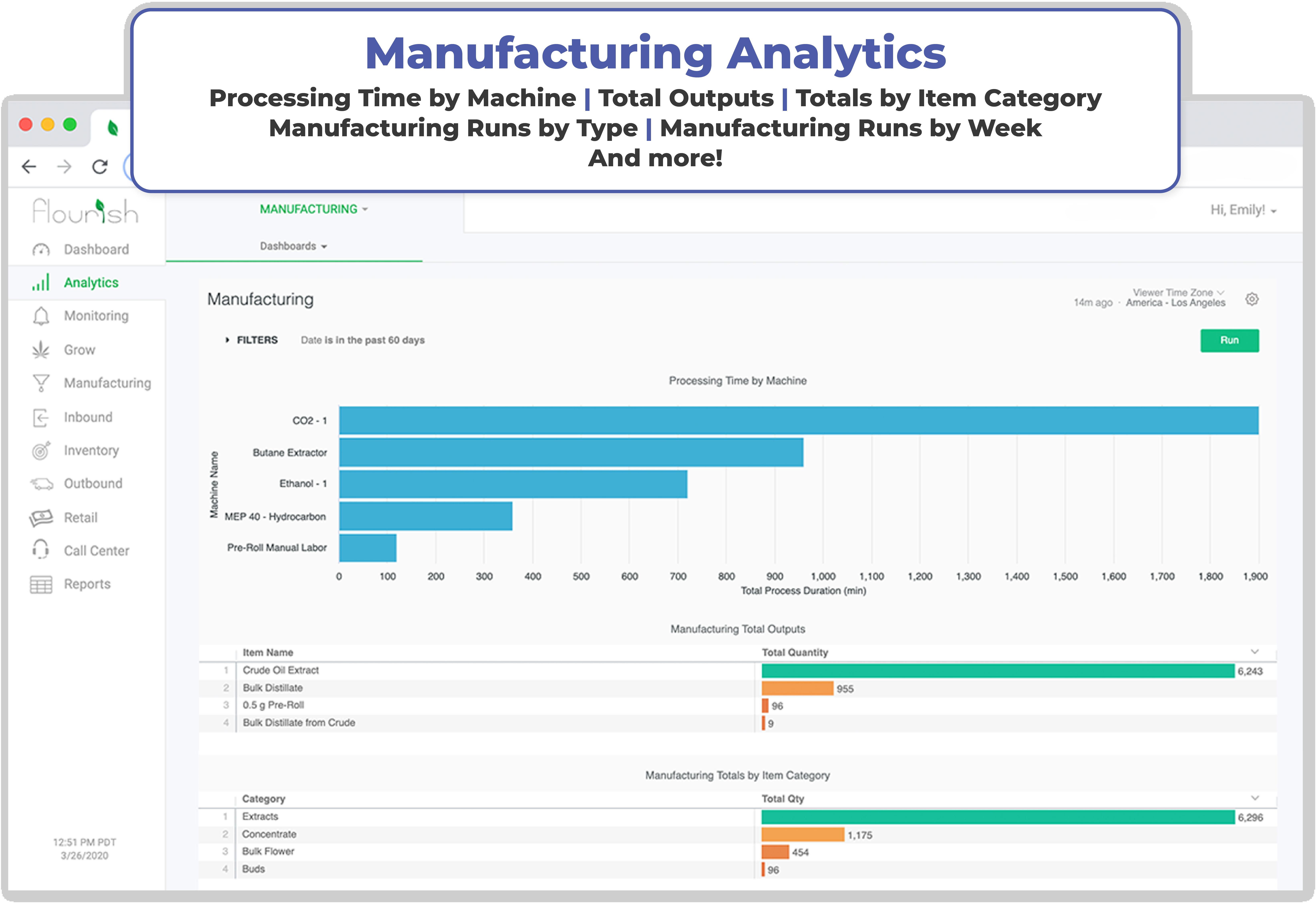 Manufacturing Analytics_Flourish Software
