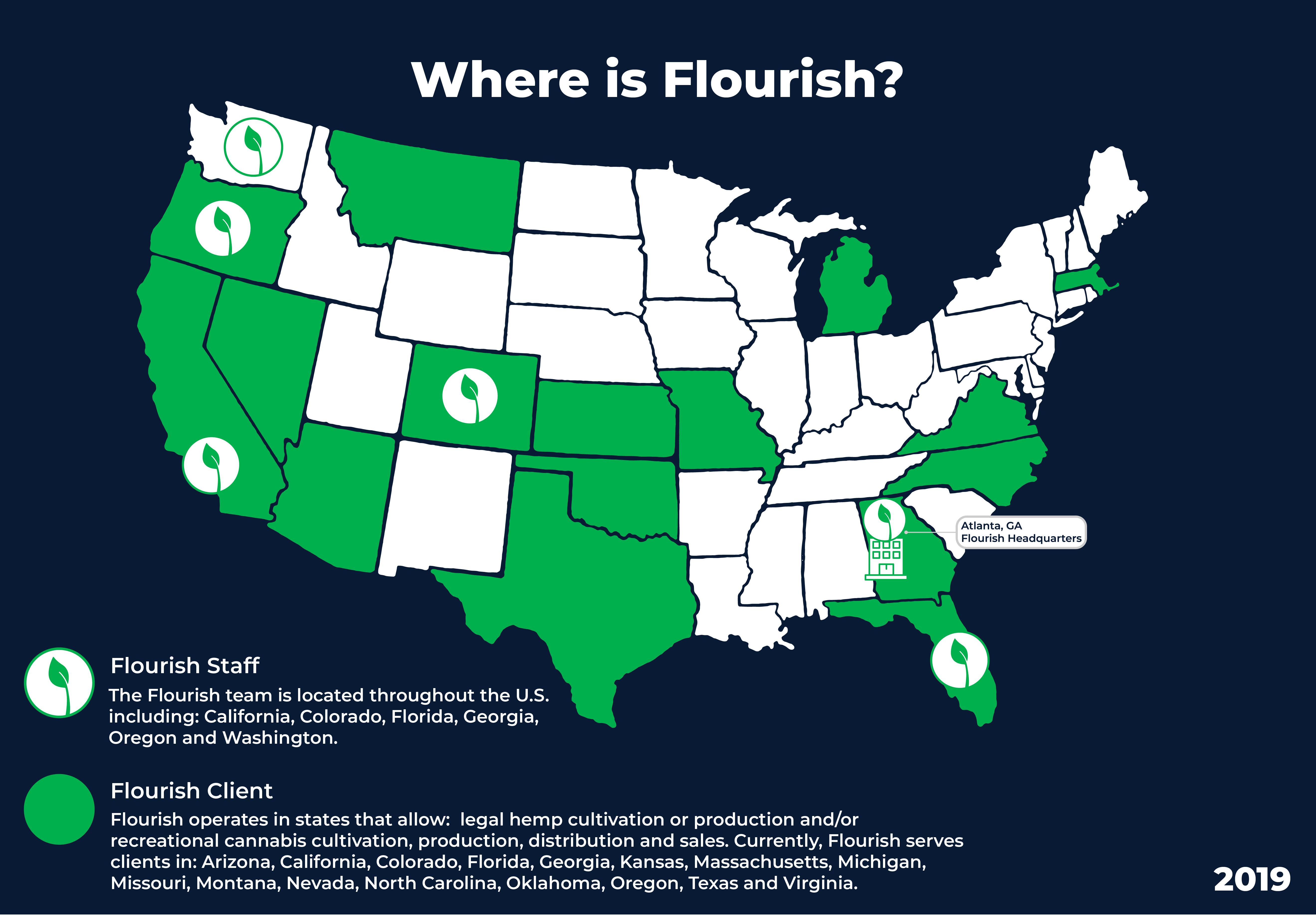 Where is Flourish-1