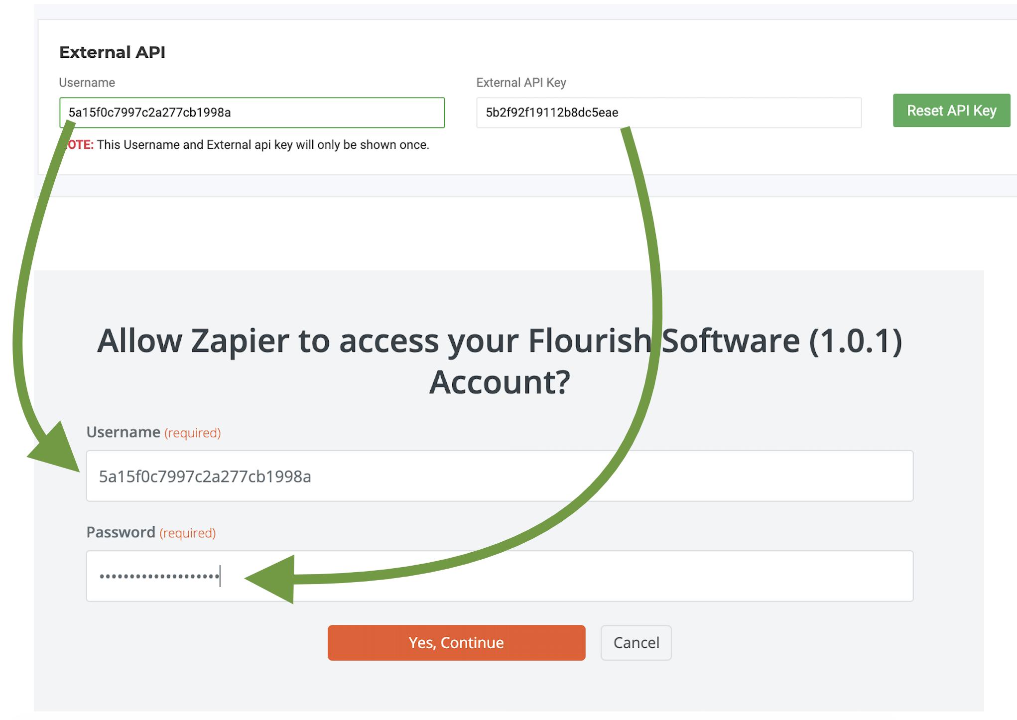 Zapier Flourish Integration